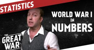 Statistika Prvog svetskog rata